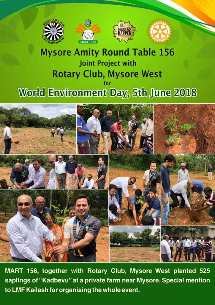 Non-FTE Projects Environment Day