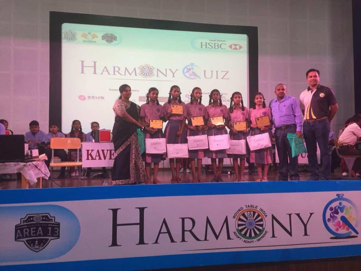 Harmony Quiz